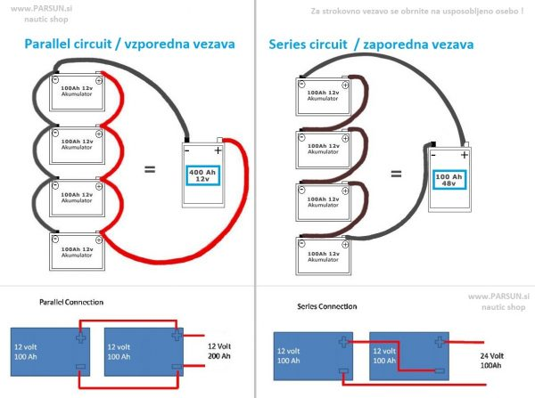 zaporedna vzporedna vezava akumulatorjev 12V 100Ah_series and parallel connection circuit battery
